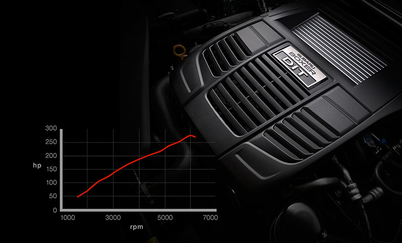 Feel the Power in the New 2018 Subaru WRX Performance